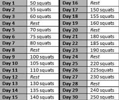 Squatchallenge Squat Challenge Chart Squat Challenge Squats