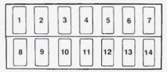geo tracker fuse box diagram auto genius geo tracker 1996 1997 fuse box diagram