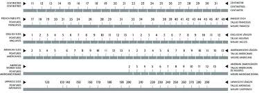 Dkny Size Chart Futurenuns Info