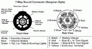7 blade rv plug wiring diagram wirdig readingrat net 7 Wire Rv Trailer Wiring Diagram 7 way trailer end connector question ??? fiberglass rv, wiring diagram rv 7 wire trailer cable wiring diagram