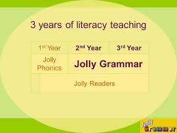 Leading the teaching of literacy - ppt download