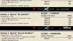 Pse Archery Radial X Weave Pro Or Radial X Weave Stl Hunter