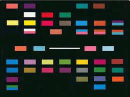 Sound Color Charts