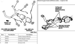 solved where are the oxygen sensor locations on v6 4 0 fixya o2 sensor bank 1 sensor 2 at 02 Sensor Location Diagrams