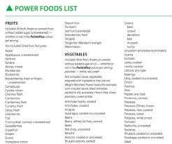 Weight Watchers Points And Weight Chart List Of Foods That Are Zero Points On Weight Watchers