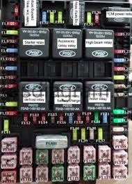 fuses and relays box diagram ford expedition 2 ford expedition fuse box diagram 2007 fuse box diagram ford expedition 2