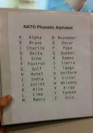 This lesson explains the international phonetic alphabet (ipa) and how it can help with english pronunciation.i start the lesson by defining the. And Now We Wait X Post Stolen From R Funny Archerfx