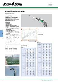 rainbird catalogus en com