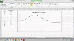 Creating A Time Series Graph With Excel
