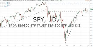 Stock Market Aims For New All Time Highs 4 1 19