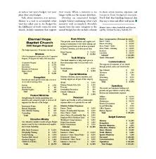 Sample Proposal Budgets Free Budget Template Church Forms