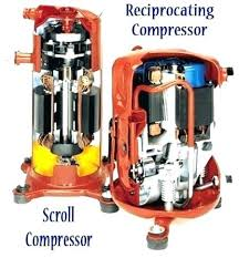 home ac compressor replacement cost. Home Ac Compressor Replacement Cost Air Repair Conditioner E