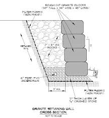 Small Picture Retaining Wall Design Summit Geoengineering Services