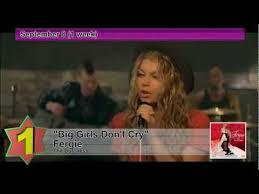 2007 Pop Charts Billboard Hot 100 No 1 Hits Songs Of 2007