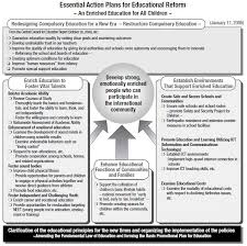 sociology essay editor sites macinist resume brawny paper towel immigration reform essay infographics that will teach you how to write an a research paper or