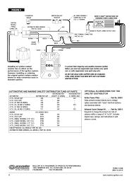 coil mallory ignition mallory unilite distributor 37_38_45_47 Mallory Unilite Wiring Schematic coil mallory ignition mallory unilite distributor 37_38_45_47 user manual page 4 4 mallory unilite wiring diagram