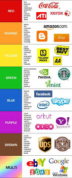 Color Chart Color Psychology Branding Design Color Theory