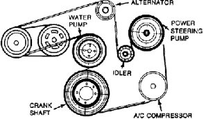 solved serpentine belt diagram 2006 ford fusion fixya serpentine belt diagram