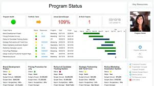 format of presentation of project template wip report template project management status program