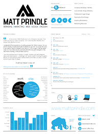 resume website design cipanewsletter 1000 images about cv examples infographic resume
