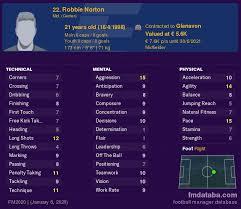 Robbie Norton FM 2020 Profile, Reviews