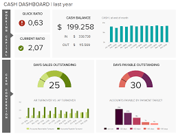 Explore The Best Financial Dashboard Examples Templates Current ...