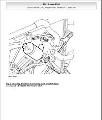 2001 saturn ls1 engine diagram 2001 diy wiring diagrams saturn l series engine diagram 2000 01 engine cooling