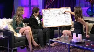 Vanderpump Rules Hookup Chart Kristen Maps Out Every Pump Rules Hookup