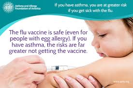 People with Asthma Are at High Risk for Complications from Flu ...