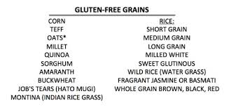 Gluten In Grains Chart What Grains Are Gluten Free How To Cook Gluten Free With
