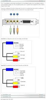 hdmi to av cable circuit diagram images hdmi cable wiring diagram hdmi to rca circuit diagram av composite cvbs video