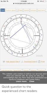 No Sim 15 114 Am Horoscopesastro Seekcom Chart Custom