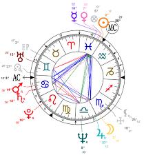 Astrology And Natal Chart Of Alan Rickman Born On 1946 02 21
