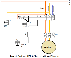 direct on line dol starter wiring diagram eee community