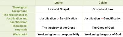 Martin Luther Vs John Calvin Venn Diagram How Did Martin Luther And John Calvin Understand