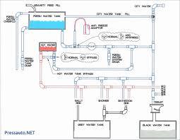2001 prowler wiring diagram wiring diagrams favorites 2001 prowler wiring diagram wiring diagrams konsult 2001 prowler wiring diagram