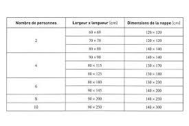 12 Nouveau Dimension Table Rectangulaire 6 Personnes Galerie ...