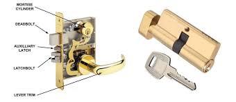 front door lock typesDoor Lockset Types  Keyoperated Multipoint Locksc1st