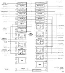 pt cruiser pin diagram of pcm Wiring Diagram For 2004 Pt Cruiser Wiring Diagram For 2004 Pt Cruiser #10 wiring diagram for 2004 pt cruiser fuel pump