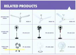 low wattage ceiling fans fan watts energy usage power