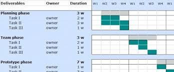 Project Tracking Template Google Sheets Slides Timeline