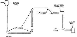 Emt Bend Bend Image Titled Bend Conduit Step 3 Bender