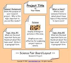 Science Fair Project Layouts Under Fontanacountryinn Com