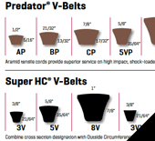 Gates V Belt Sizes Chart Belt Drive Systems Gates Oe Design Center