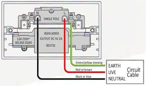 diagram electrical outlet wiring diagram diagrams install wiring a double duplex outlet at Wiring Diagram For An Electrical Outlet