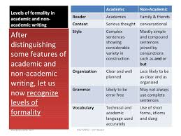 Academic writing and non academic writing   Writing a reaction     Pinterest