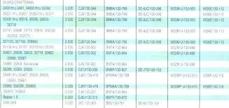 Champion Aviation Spark Plug Gap Chart Spark Plug Gap Chart Cooksscountry Com