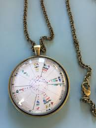 Astrology Chart Pendant