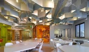 Accredited Interior Design Schools Online Simple Decorating
