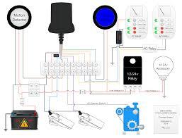 boat panel wiring diagram boat trailer wiring diagram for auto lund boat wiring diagram